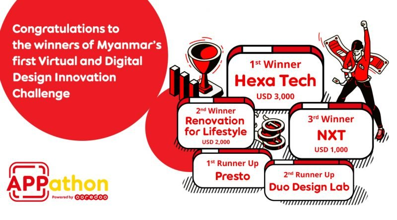 """Ooredoo announces Winners of the """"APPathon"""" Myanmar's first Virtual and Digital Design Innovation Challenge"""